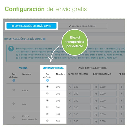 Módulo Prestashop Envío Gratis por Zona, Peso, Precio, Transportista