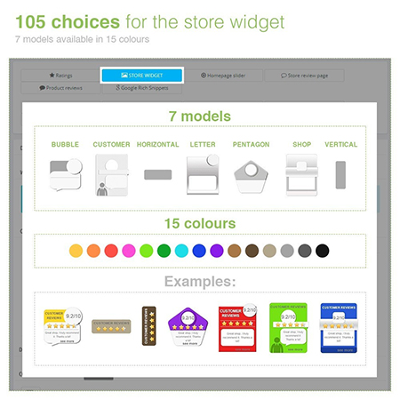 Store Reviews + Product Reviews + Google Rich Snippets	Module
