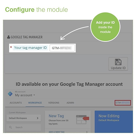 Google Tag Manager Integration – GTM Module