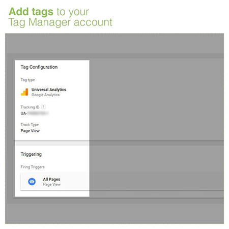 GoGoogle Tag Manager Integration – GTM Moduleogle Tag Manager Integration – GTM Module 2