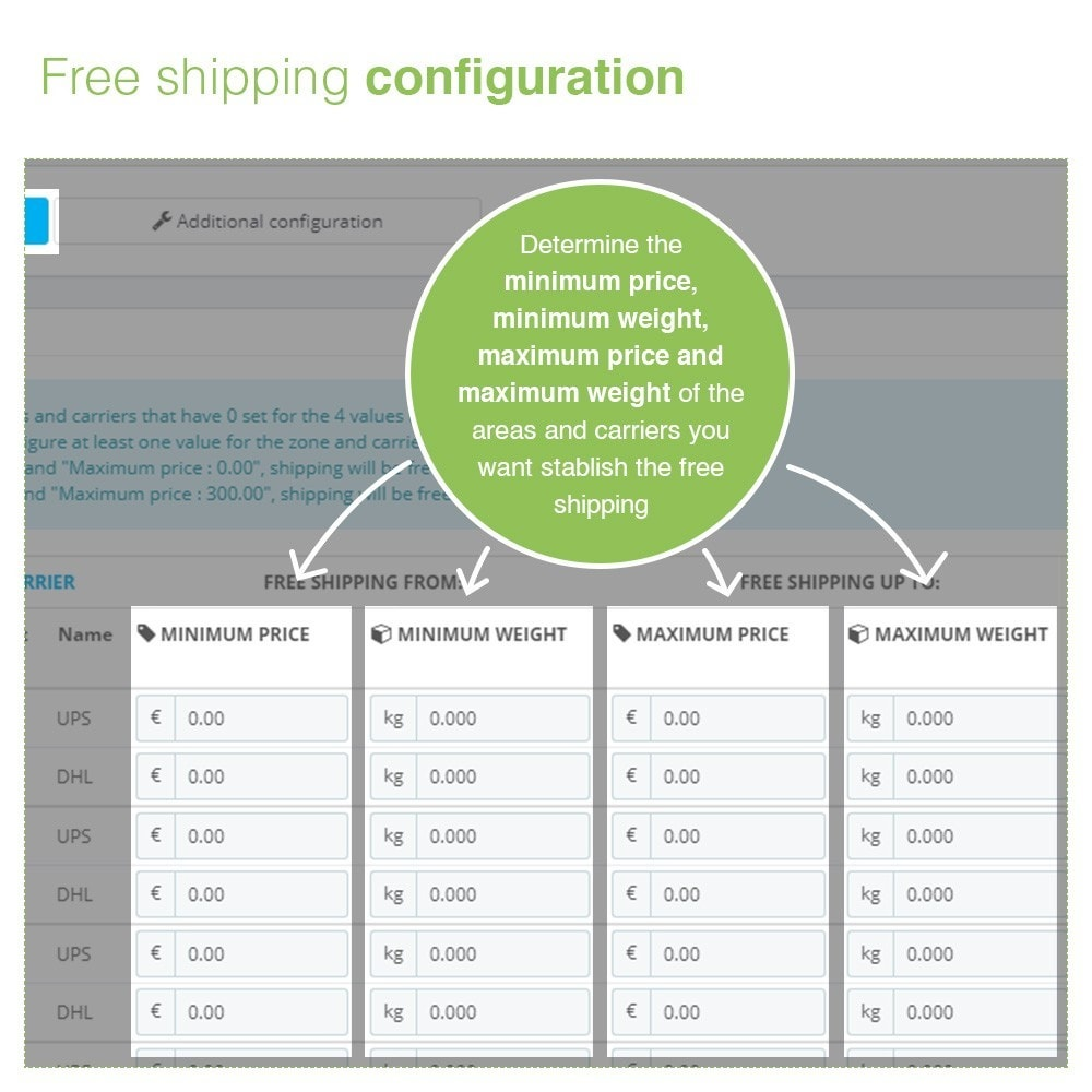 free-shipping-by-zone-carrier-price-and-weight (2)