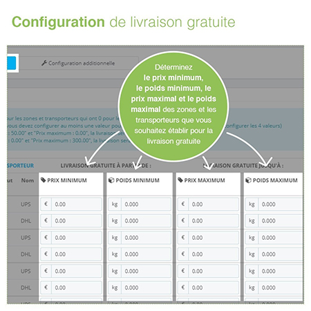 ModuleLivraison Gratuite par Zone/Transporteur- Frais de Port