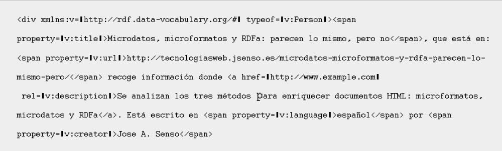 Código XHTML