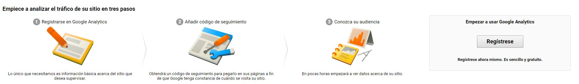 google analytics prestashop inicio