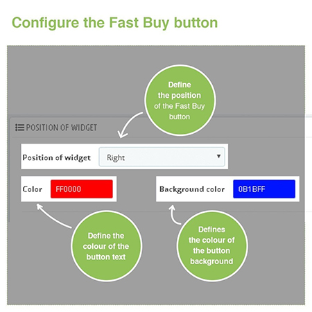 Fast Buy by Reference – Quick CartModule