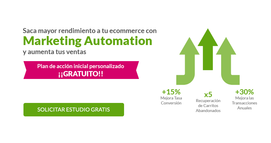 Estudio personalizado gratis de Marketing Automation