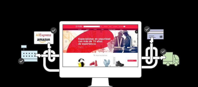 infografia integracion - E-commerce with PrestaShop