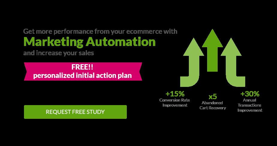 Free Custom Marketing Automation Audit